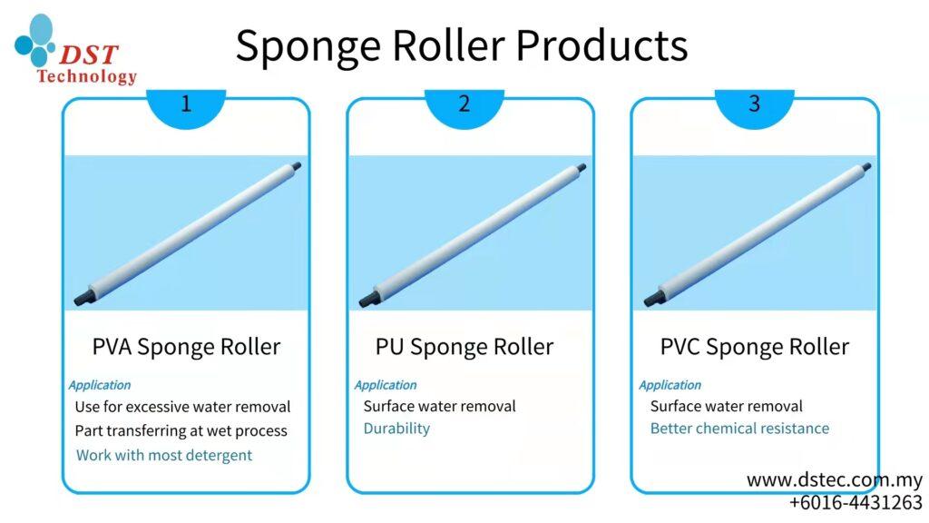 Industrial Sponge Roller Products